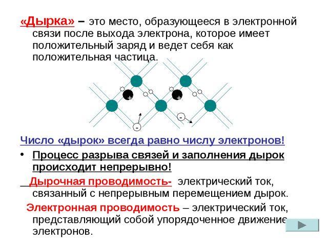 «Дырка» – это место, образующееся в электронной связи после выхода электрона,...