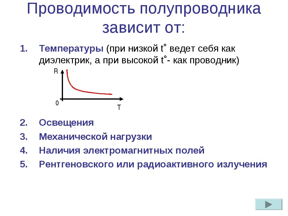 Проводимость полупроводника зависит от: Температуры (при низкой t˚ ведет себя...