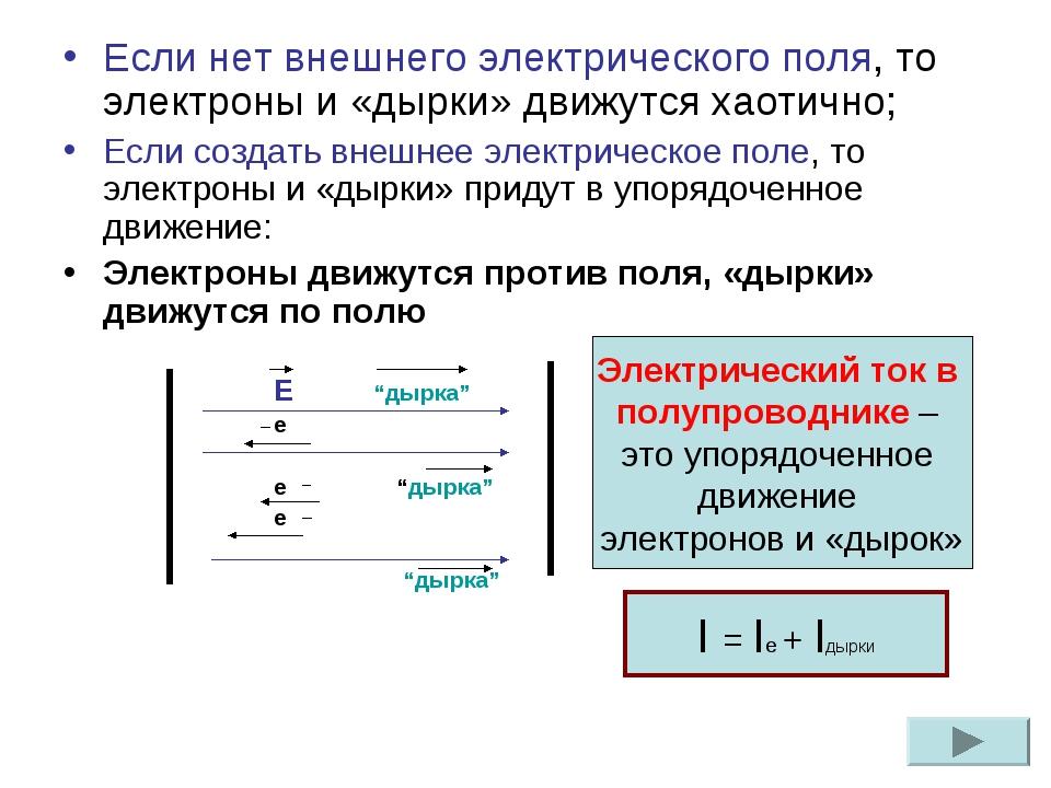 Если нет внешнего электрического поля, то электроны и «дырки» движутся хаотич...