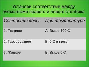 Установи соответствие между элементами правого и левого столбика Состояния во