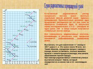 Естественный радиоактивный распад конкретного изотопа может являться отдельны