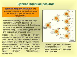 Цепная ядерная реакция Цепная ядерная реакция –это ядерная реакция, в которой