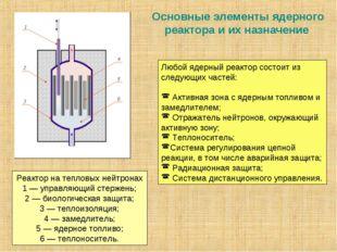 Основные элементы ядерного реактора и их назначение Любой ядерный реактор сос
