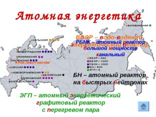 Атомная энергетика ВВЭР – водо-водяной энергетический реактор РБМК – атомный