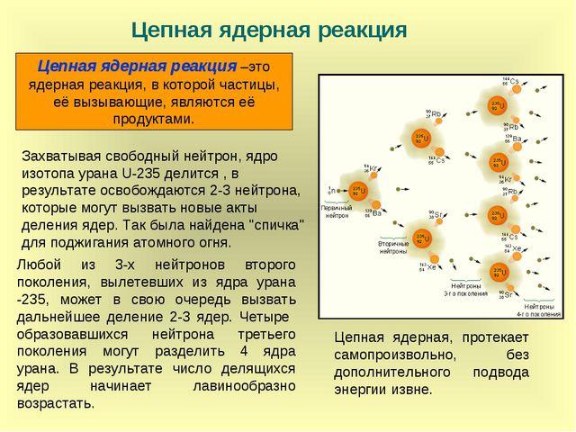 Цепная ядерная реакция Цепная ядерная реакция –это ядерная реакция, в которой...