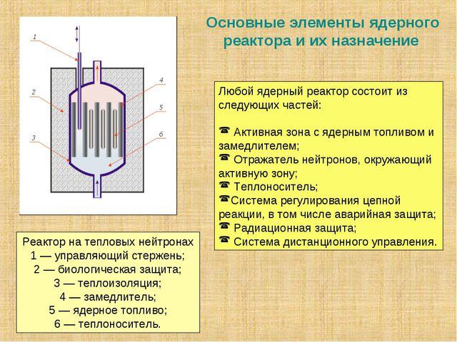 Основные элементы ядерного реактора и их назначение Любой ядерный реактор сос...