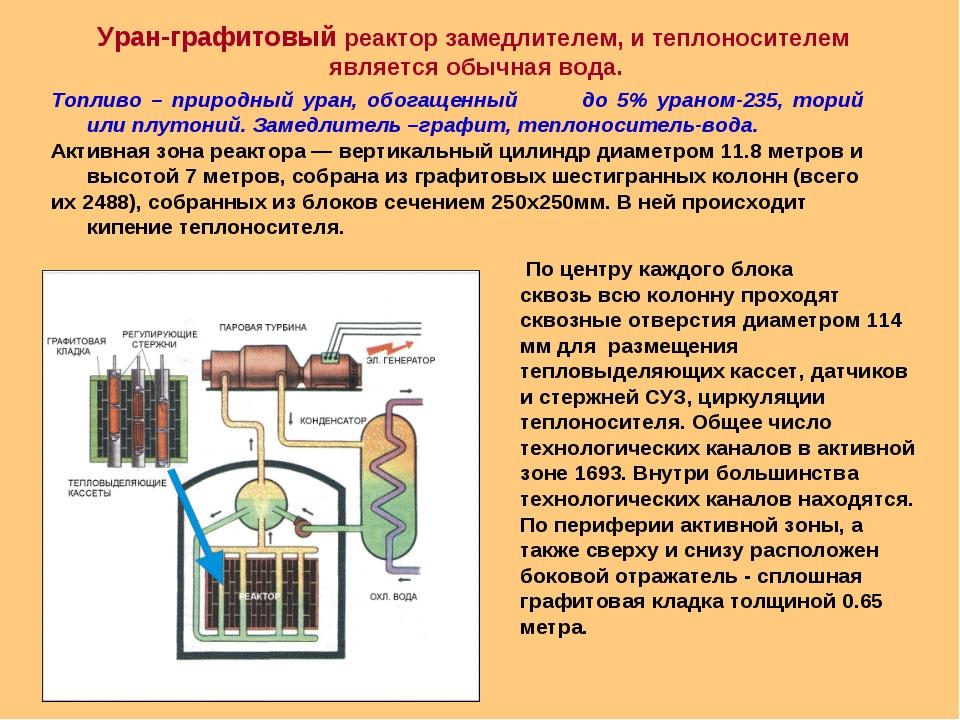 Уран-графитовый реактор замедлителем, и теплоносителем является обычная вода....