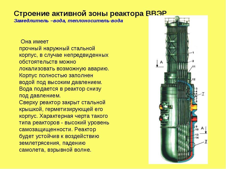 Строение активной зоны реактора ВВЭР Замедлитель –вода, теплоноситель-вода Он...