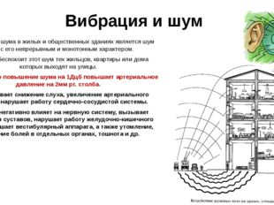 Вибрация и шум Источниками шума в жилых и общественных зданиях является шум у