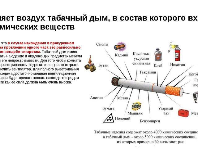 Загрязняет воздух табачный дым, в состав которого входят 3600 химических веще...