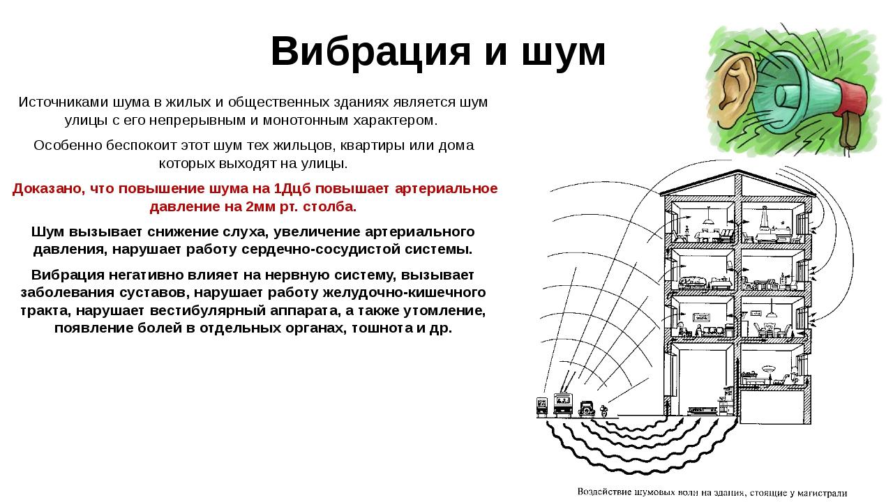 Вибрация и шум Источниками шума в жилых и общественных зданиях является шум у...