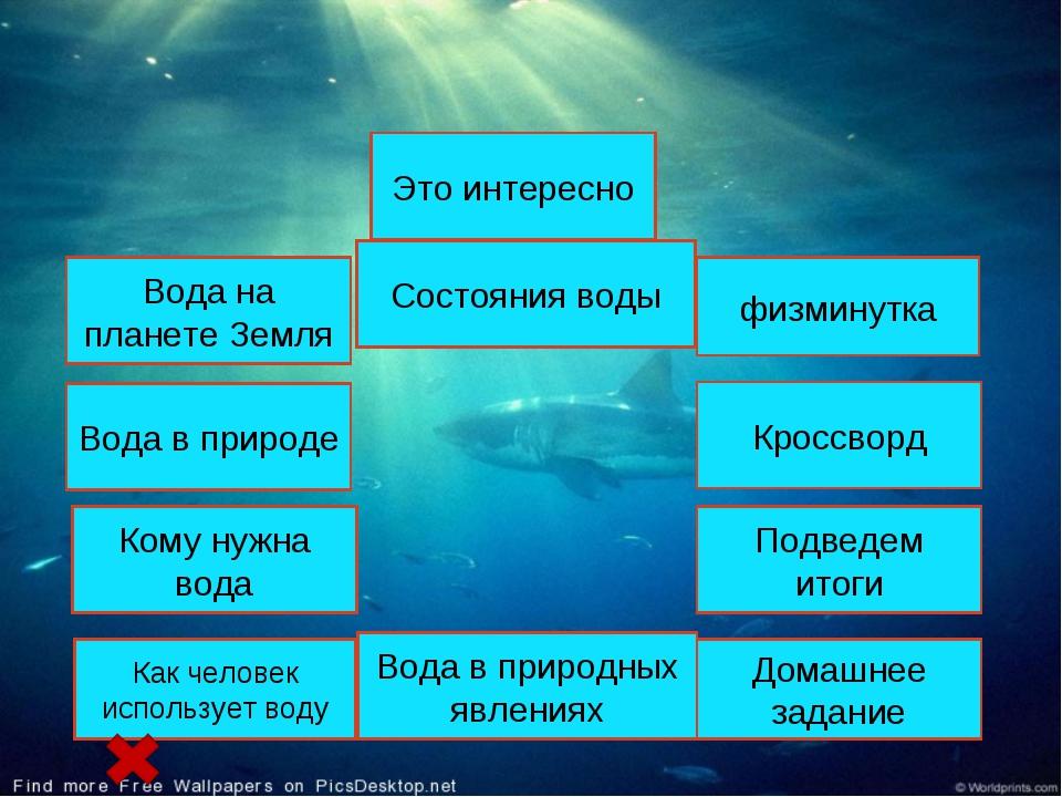 Вода на планете Земля Кому нужна вода Вода в природных явлениях Состояния вод...