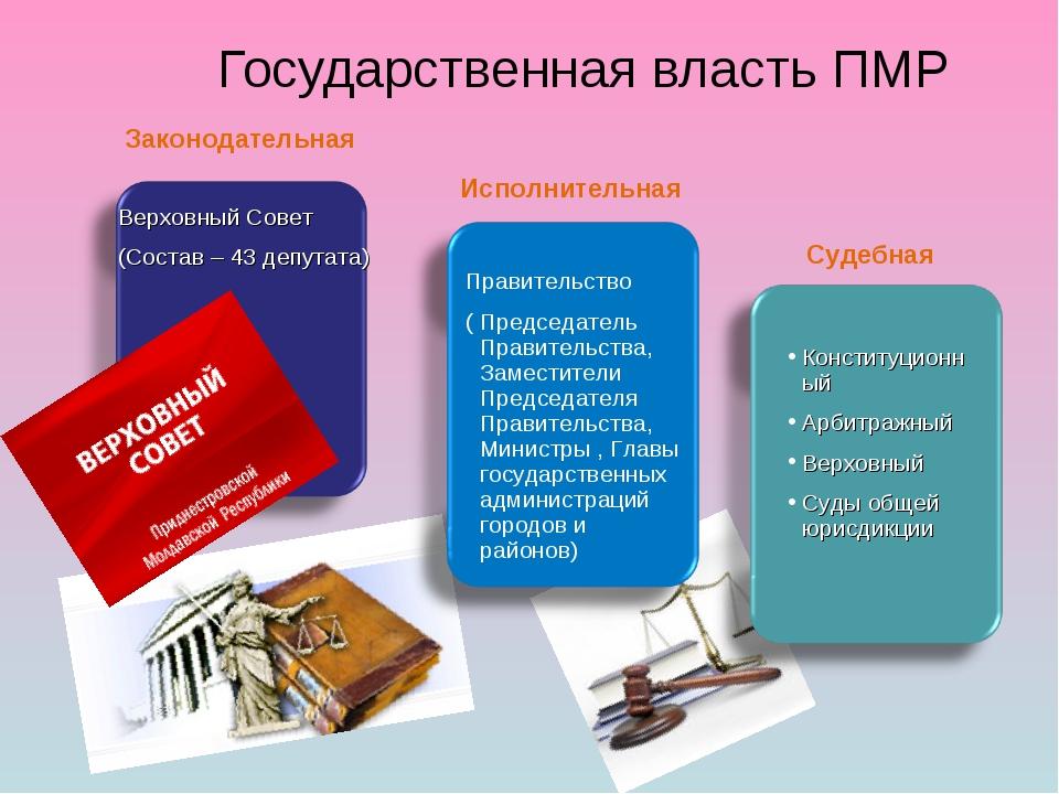 Верховный Совет (Состав – 43 депутата) Конституционный Арбитражный Верховный...