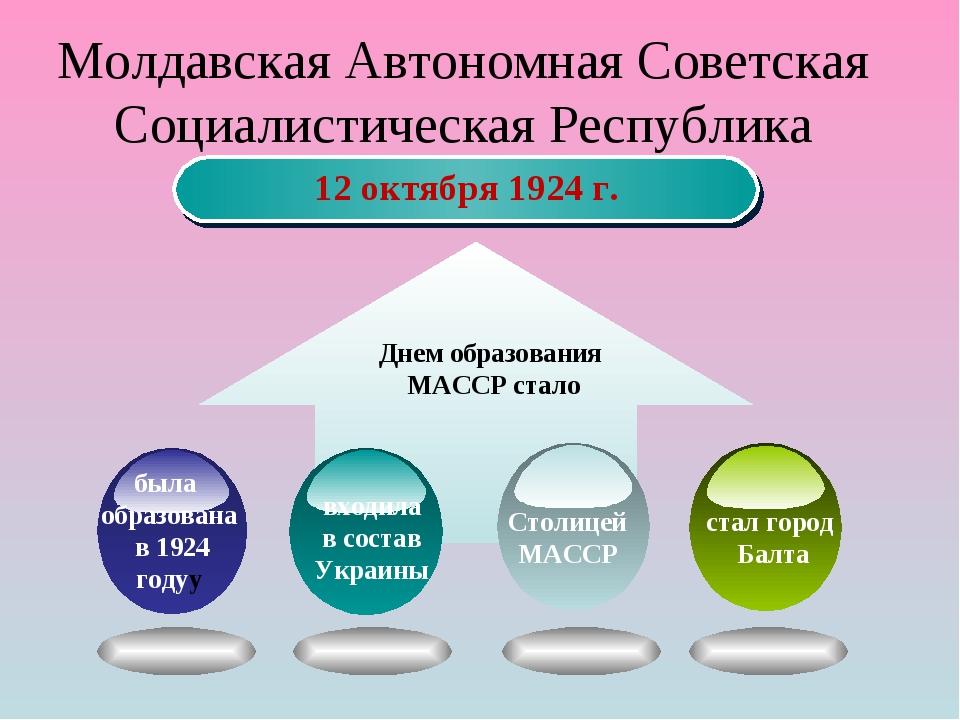 Молдавская Автономная Советская Социалистическая Республика