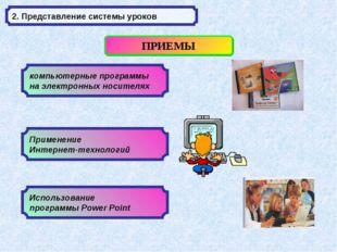 2. Представление системы уроков компьютерные программы на электронных носител