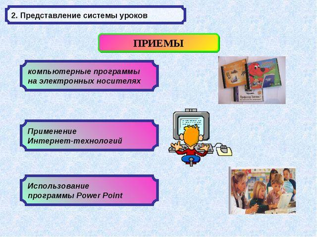 2. Представление системы уроков компьютерные программы на электронных носител...