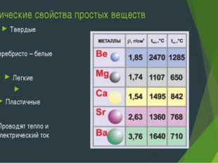Твердые Серебристо – белые Легкие Пластичные Проводят тепло и электрический т