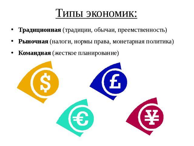 Типы экономик: Традиционная (традиции, обычаи, преемственность) Рыночная (нал...