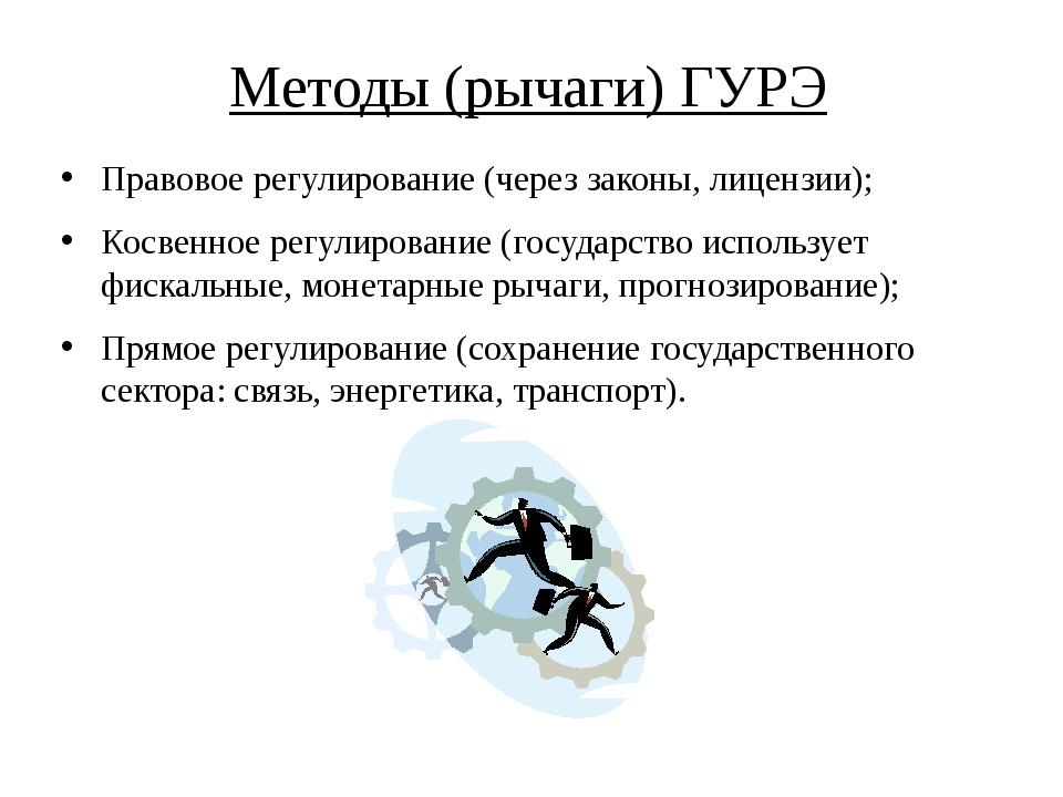 Методы (рычаги) ГУРЭ Правовое регулирование (через законы, лицензии); Косвенн...
