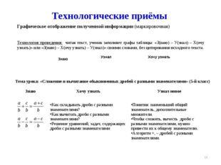* Технологические приёмы Технология проведения: читая текст, ученик заполняет