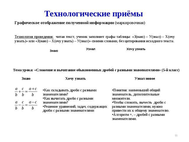* Технологические приёмы Технология проведения: читая текст, ученик заполняет...