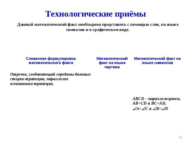 * Данный математический факт необходимо представить с помощью слов, на языке...