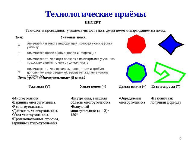 * Технологические приёмы ИНСЕРТ Тема урока: «Многоугольники» (8 класс) Технол...