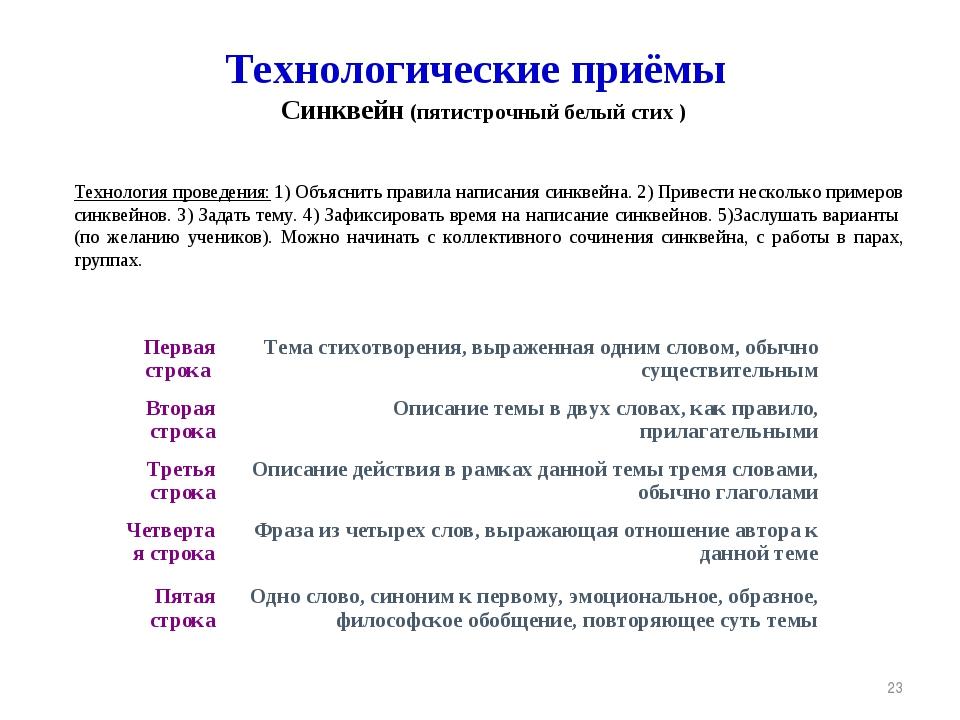 * Технологические приёмы Синквейн (пятистрочный белый стих ) Технология прове...