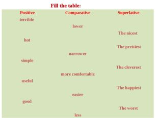 Fill the table: Positive	Comparative	Superlative terrible 		 	lower	 		The ni