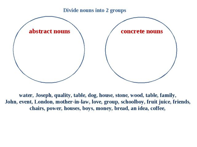 abstract nouns  concrete nouns water, Joseph, quality, table, dog, house, st...