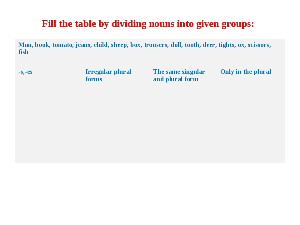 Fill the table by dividing nouns into given groups: Man, book, tomato, jeans,...
