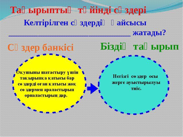 Тақырыптың түйінді сөздері Келтірілген сөздердің қайсысы ____________________...