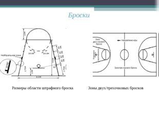 Размеры области штрафного броска Зоны двух/трехочковых бросков Броски