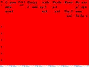 Р/сОқушы аты-жөні Білу 1 ұпай Түсіну 2 ұпайҚолдану-3 ұпайТалдау-4 ұп