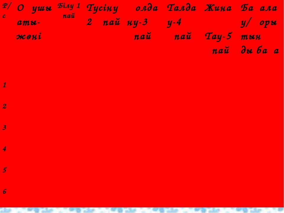Р/сОқушы аты-жөні Білу 1 ұпай Түсіну 2 ұпайҚолдану-3 ұпайТалдау-4 ұп...