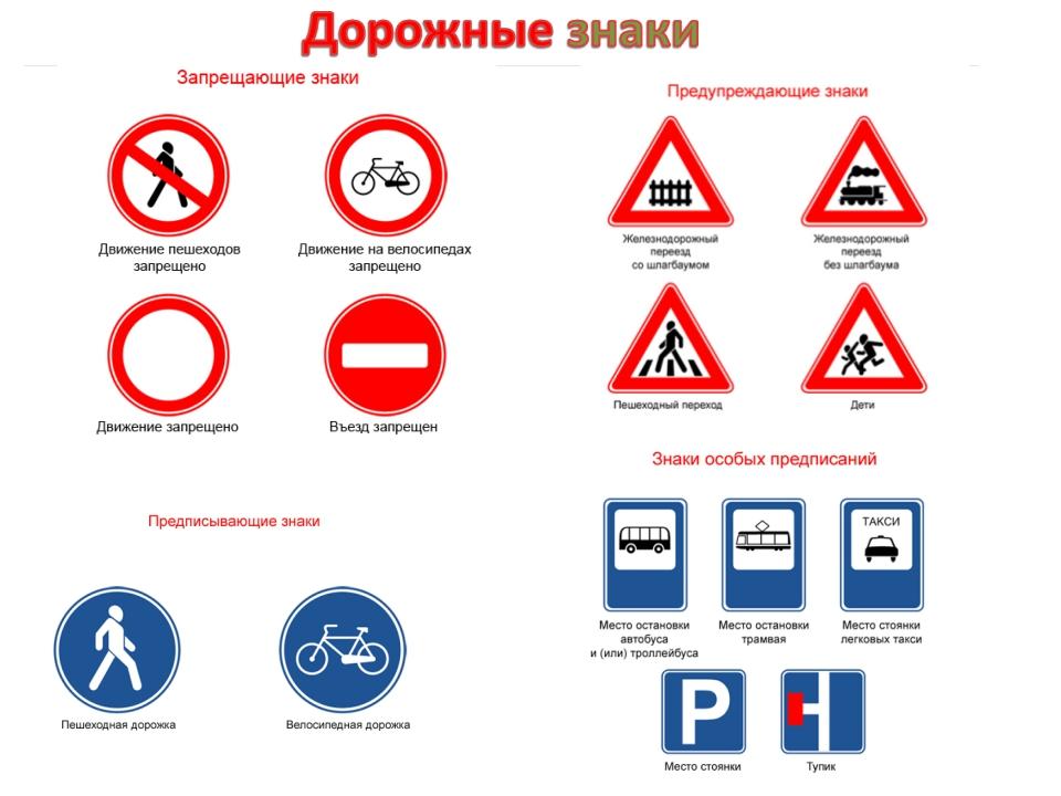 идёт, картинки дорожные знаки по пдд для начальной школы квартире жилого дома