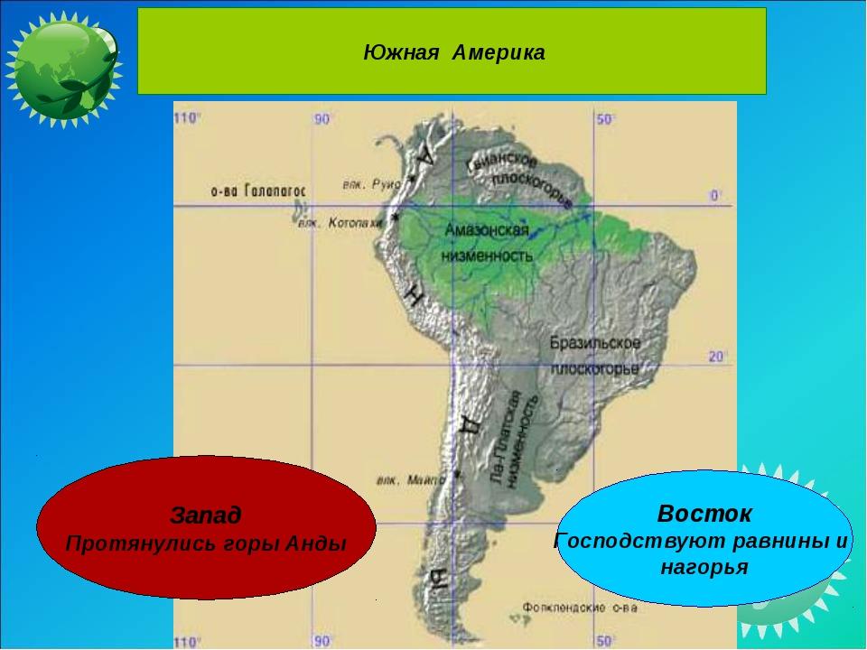 Южная Америка Восток Господствуют равнины и нагорья Запад Протянулись горы А...