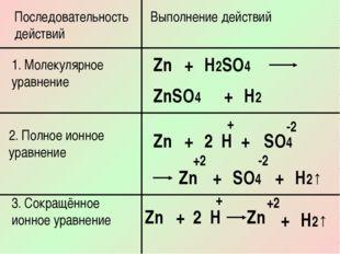 Последовательность действий Выполнение действий 1. Молекулярное уравнение Zn