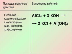 Последовательность действий Выполнение действий 1. Записать уравнение реакции