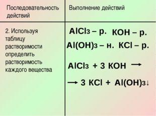 Последовательность действий Выполнение действий 2. Используя таблицу раствори