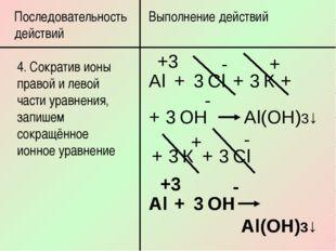 Последовательность действий Выполнение действий 4. Сократив ионы правой и лев