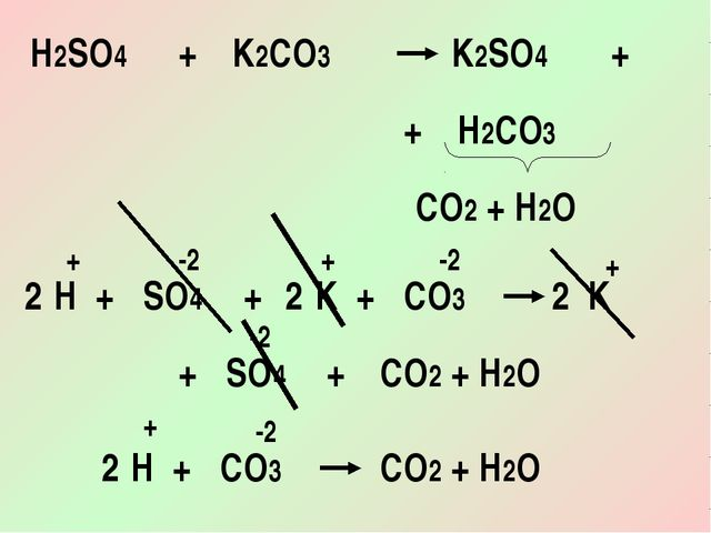 H2SO4 + K2CO3 K2SO4 + H2CO3 CO2 + H2O + H + K K + CO2 + H2O + SO4 + CO3 SO4 +...