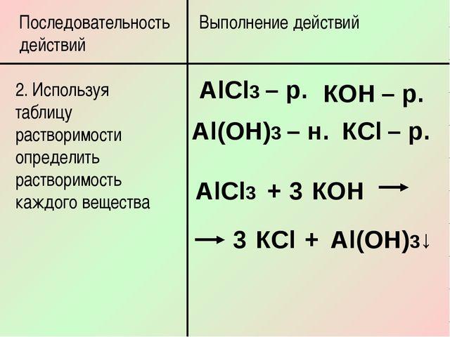 Последовательность действий Выполнение действий 2. Используя таблицу раствори...