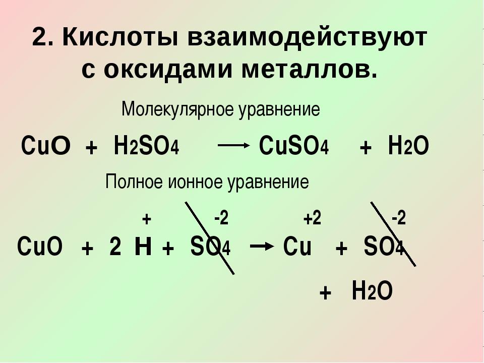 2. Кислоты взаимодействуют с оксидами металлов. Молекулярное уравнение СuO +...