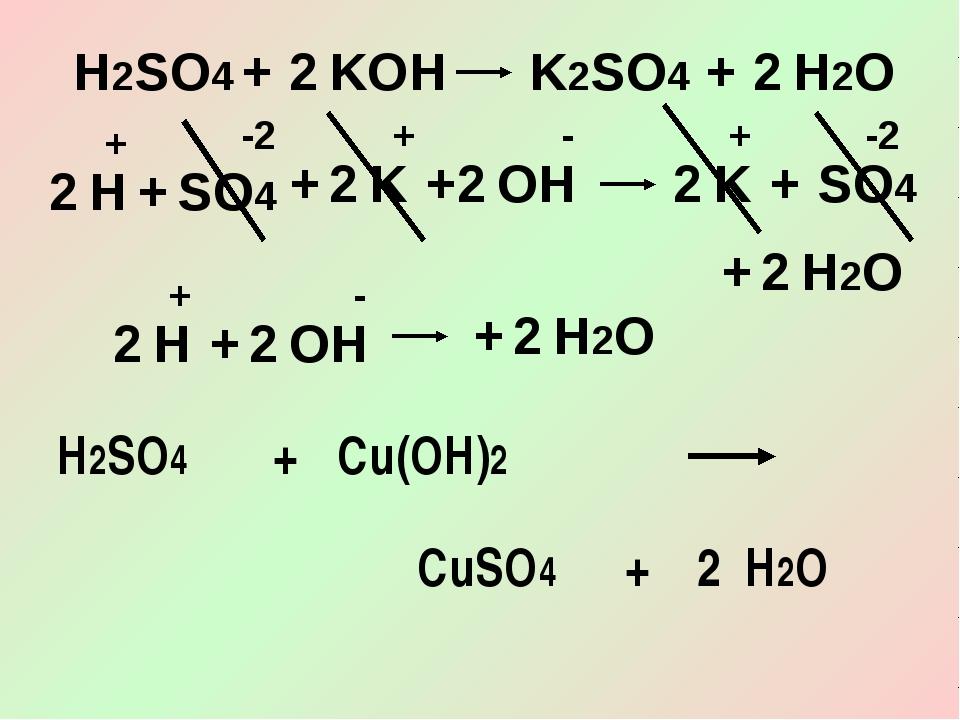 H2SO4 + KOH K2SO4 + 2 H2O 2 SO4 + K K + 2 H2O 2 H + OH SO4 + 2 2 2 + + -2 + -...