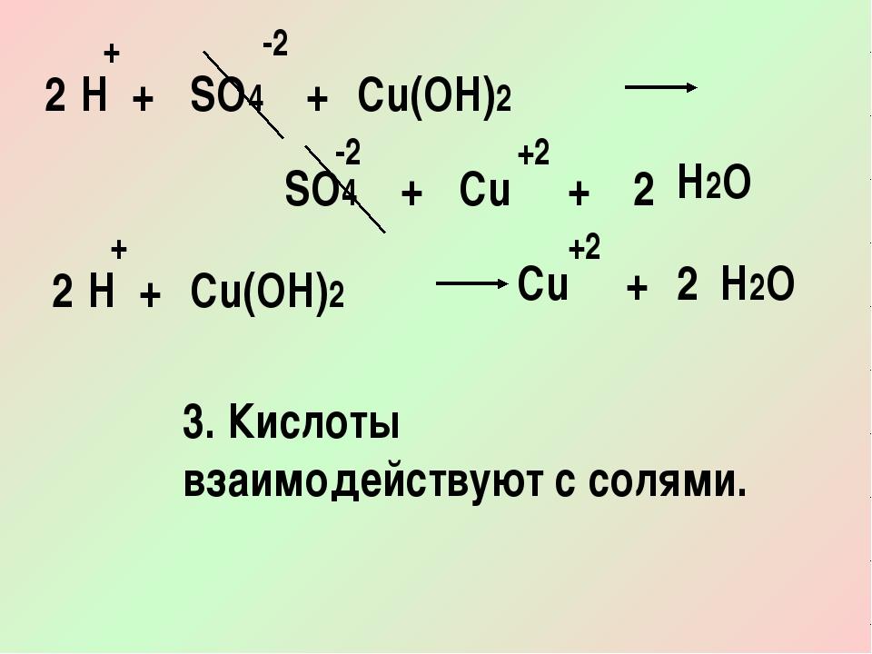 SO4 H Cu(OH)2 + + + + -2 -2 +2 2 2 SO4 Cu + H2O H Cu(OH)2 + + +2 2 2 Cu + H2O...