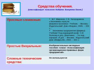 Средства обучения. (классификация польского дидакта Винцента Оконя.) Простые