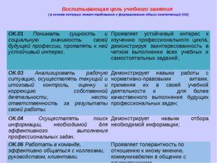 Воспитывающая цель учебного занятия: ( в основе которых лежат требования к ф