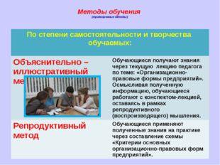Методы обучения (традиционные методы): По степени самостоятельности и творчес