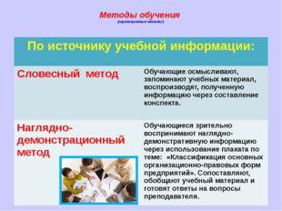 Методы обучения (традиционные методы): По источнику учебной информации: Слове
